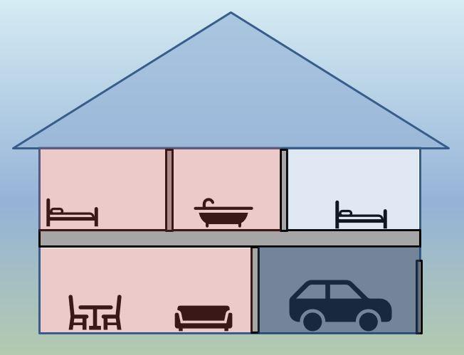 Cold room over garage